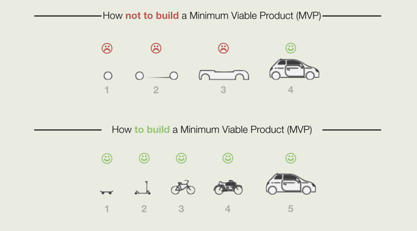 build the bare minimum from a business perspective and improve the experience incrementally